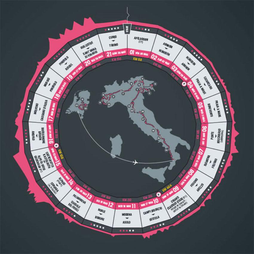Así será el Giro d'Italia 2016.