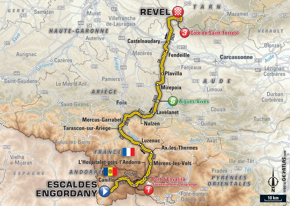 Tour de France 2016. Mapa recorrido etapa 10.
